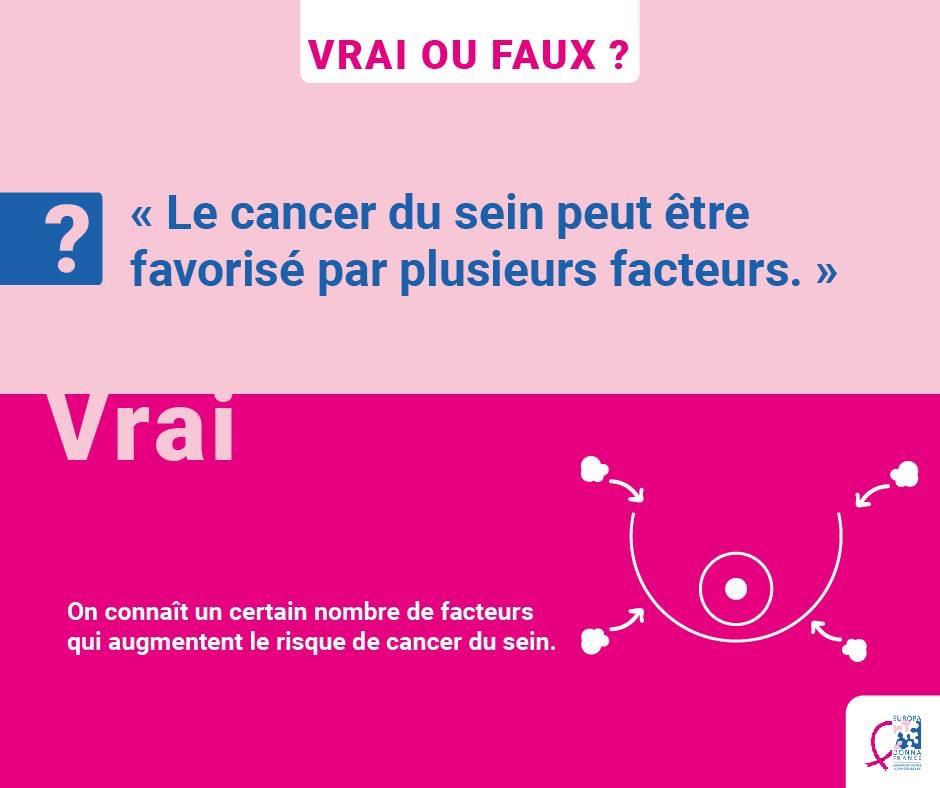 [vrai/faux] Facteurs du cancer du sein